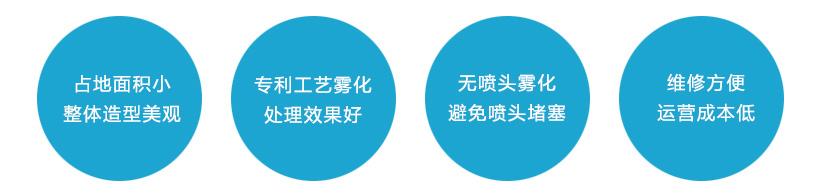 粘胶制品废气处理亚虎app下载