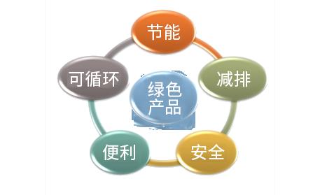 系统架构图2