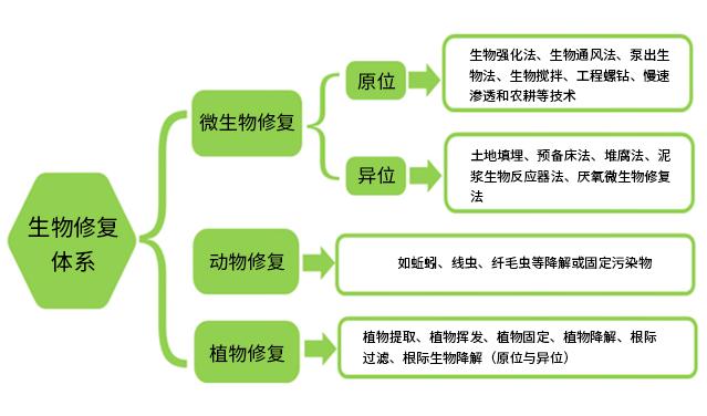 系统架构图1